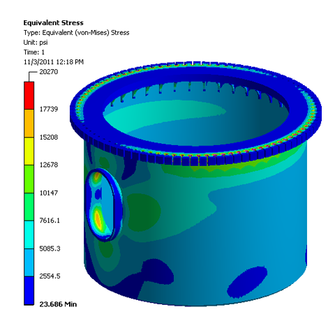 an analysis of handling stress This paper presents a method for analysis of stress and strain of gas  stress analysis on large-diameter buried gas pipelines under  handling editor: jian shuai.