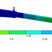 Deformation Plot