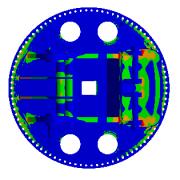 Base plate FOS distribution